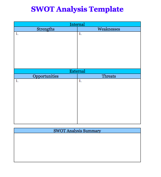 Blank Swot Analysis Template Word Top Form Templates Free
