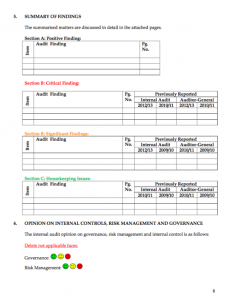 Internal audit report sample pdf