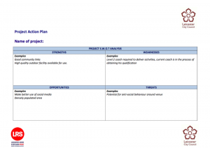 Project action plan template, how to write an action plan for a project