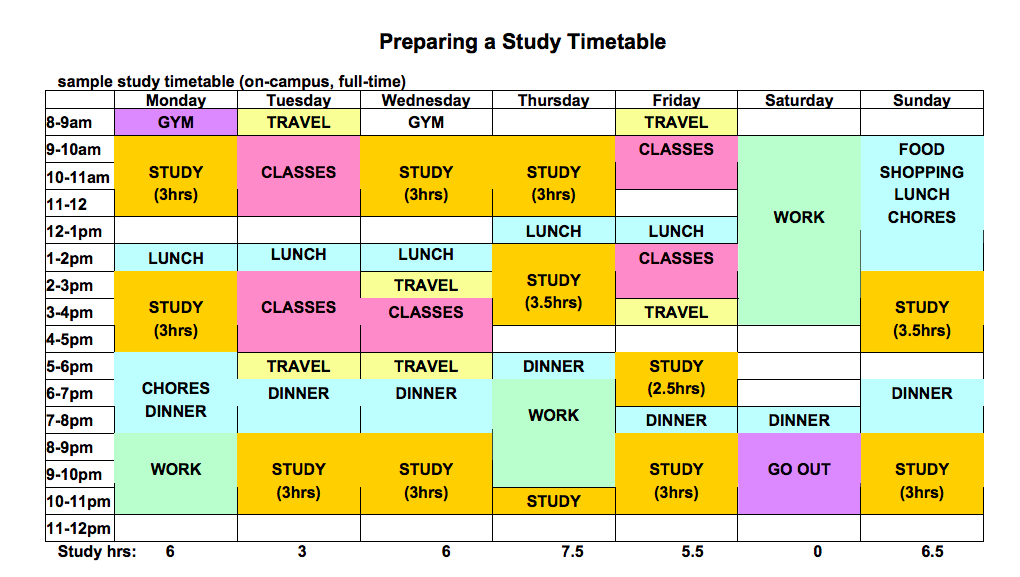How to make Study Time Table Best Way - YouTube